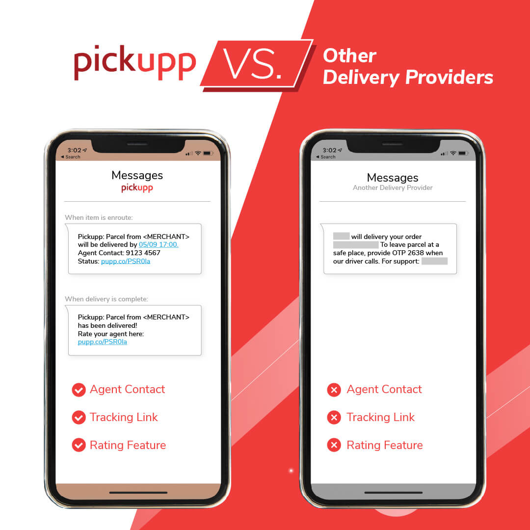 Parcel Tracking - SMS Notification