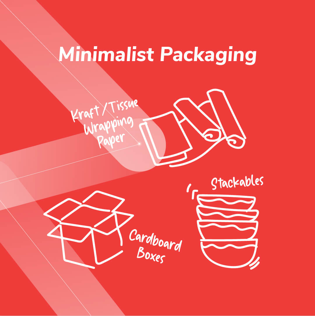 Minimalist Packaging - Saving Cost with Pickupp