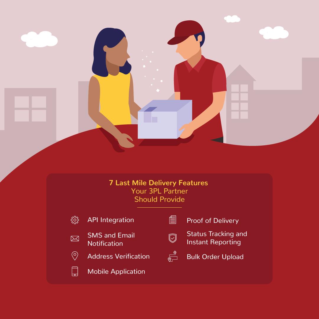 Checklist Delivery