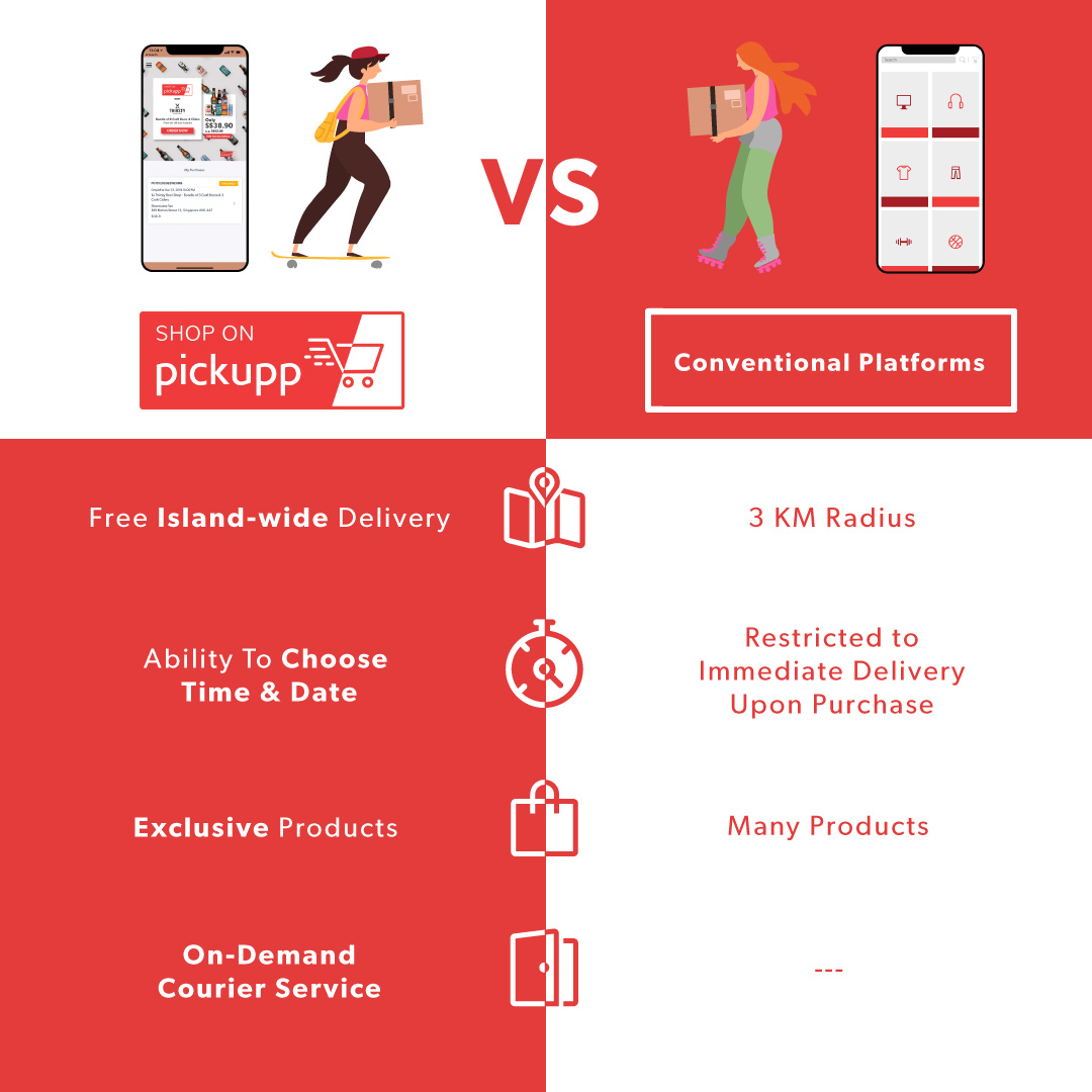 Shop On Pickupp vs Other Conventional Delivery/eCommerce Platforms