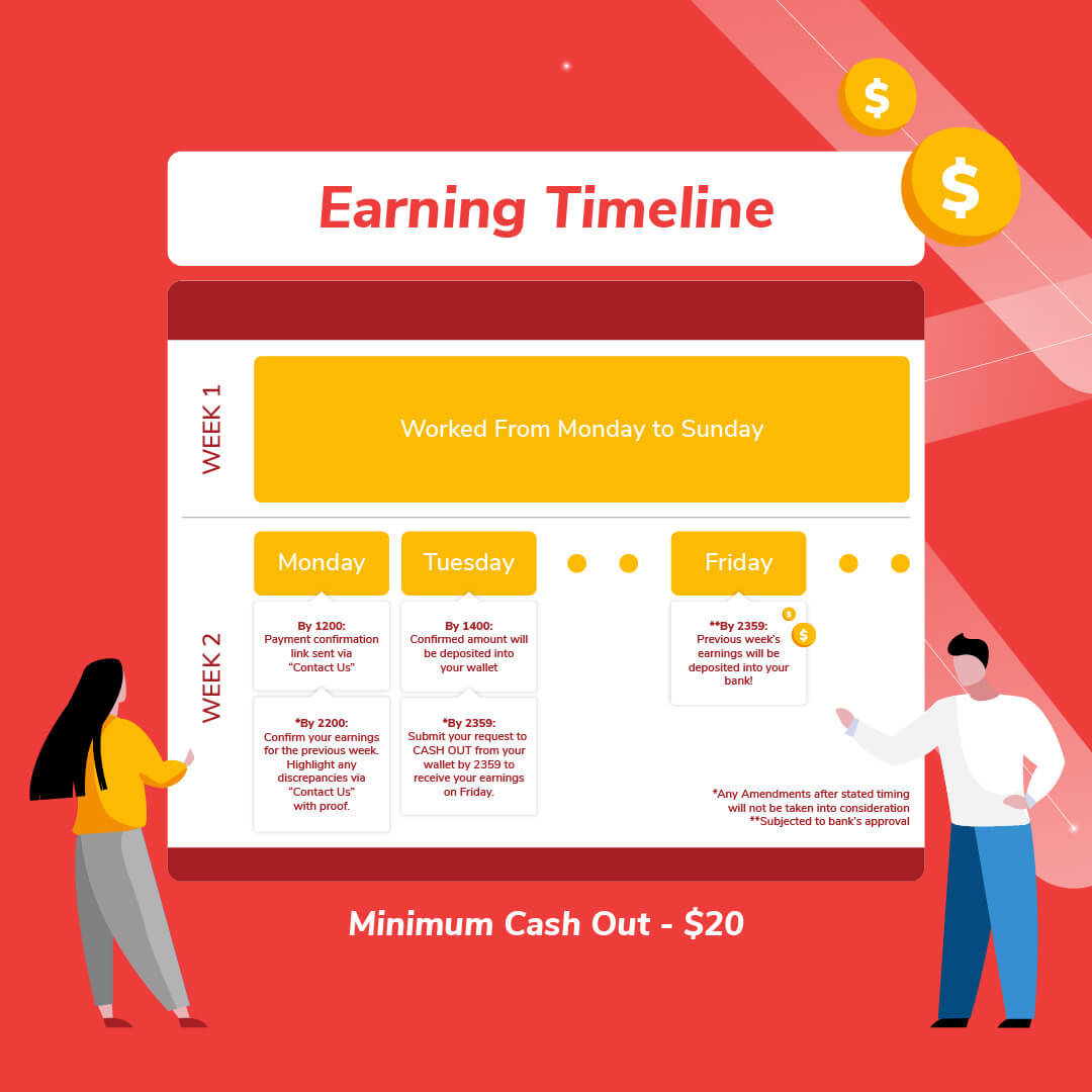 Pickupp Delivery Agent Earnings