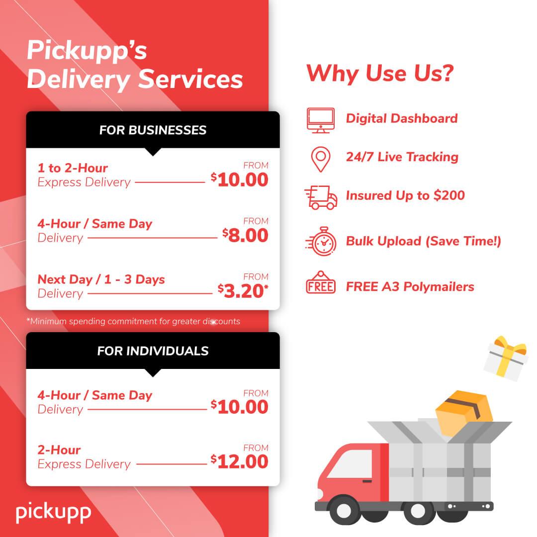Last Mile Delivery Company