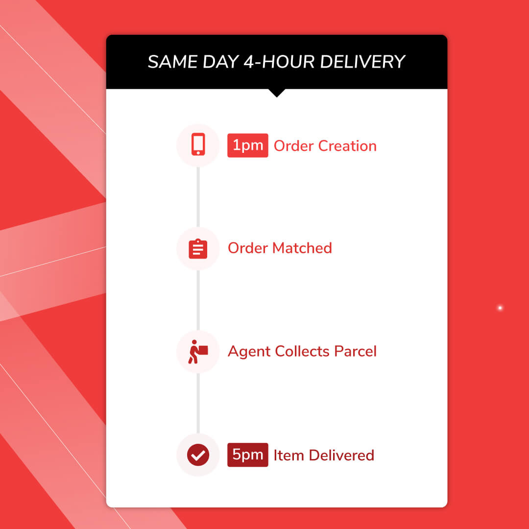 Same Day Delivery in Singapore