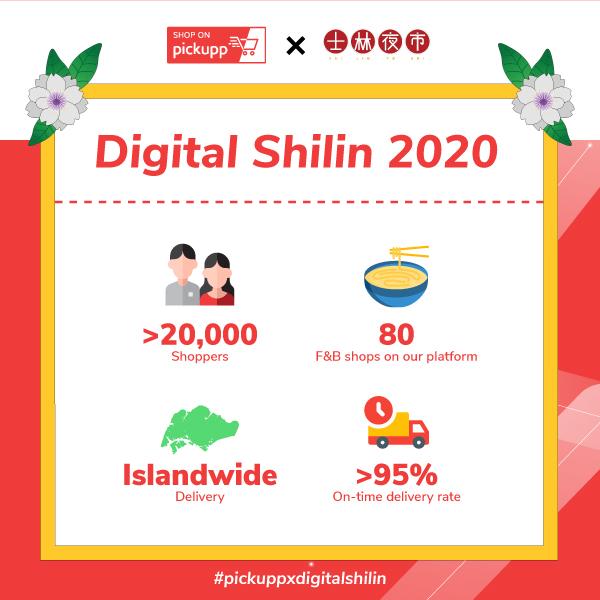 Digital Shilin 2020