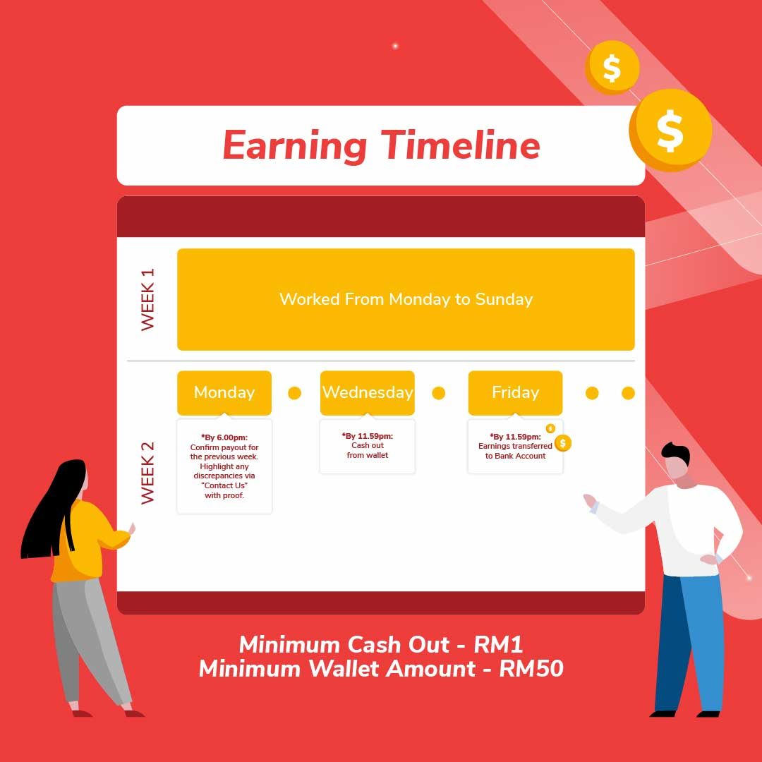Pickupp Delivery Agent Earnings Timeline