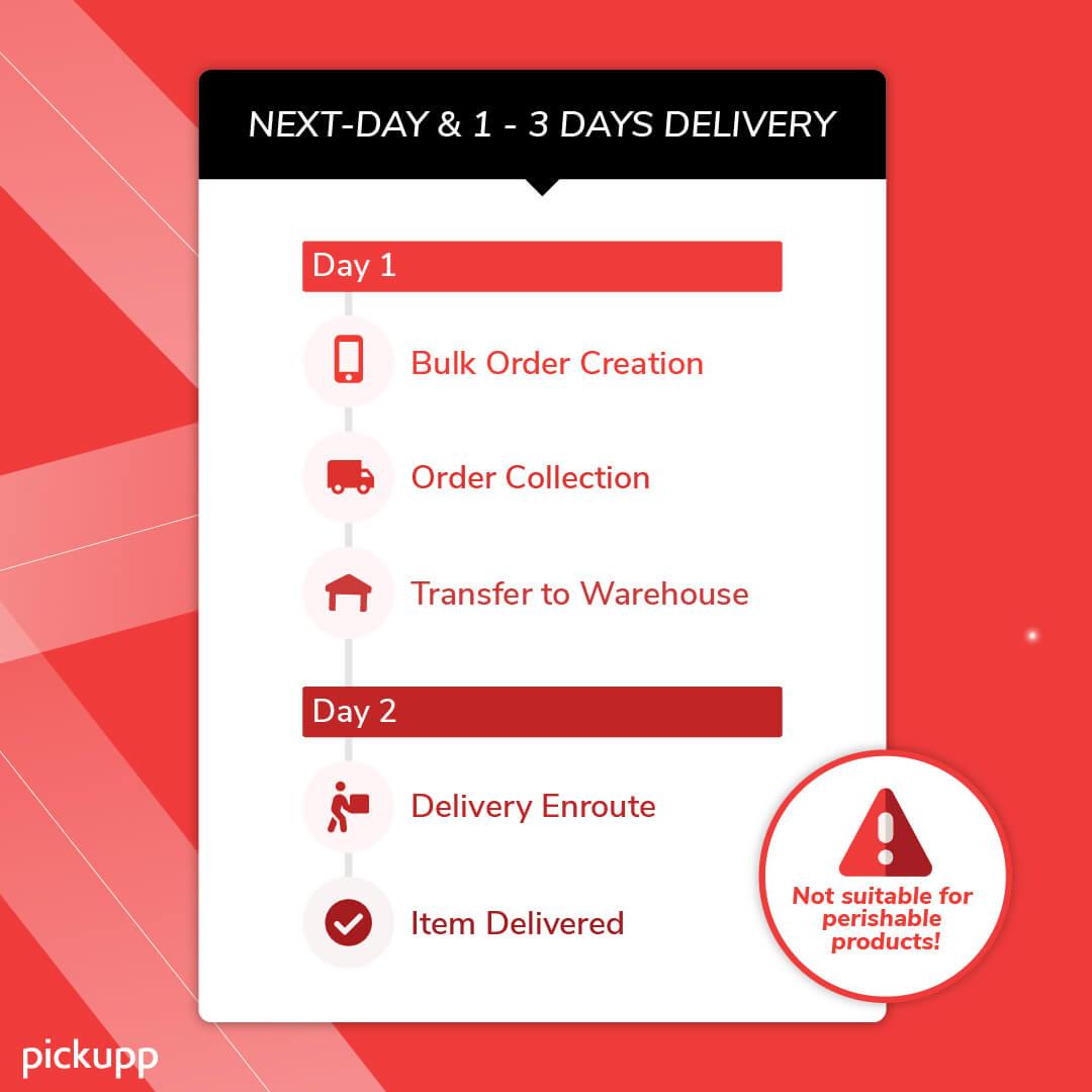 Parcel Delivery Service Singapore